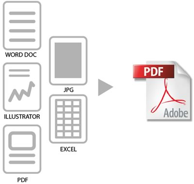 convert documents to PDF format